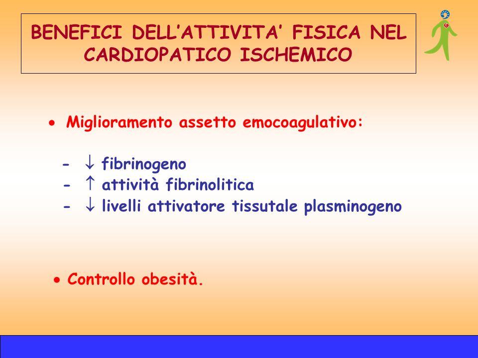 Miglioramento assetto emocoagulativo: - fibrinogeno - attività fibrinolitica - livelli attivatore tissutale plasminogeno Controllo obesità. BENEFICI D