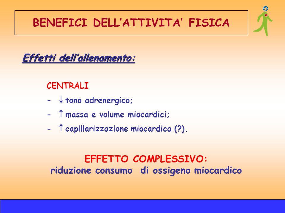 CENTRALI - tono adrenergico; - massa e volume miocardici; - capillarizzazione miocardica (?). EFFETTO COMPLESSIVO: riduzione consumo di ossigeno mioca