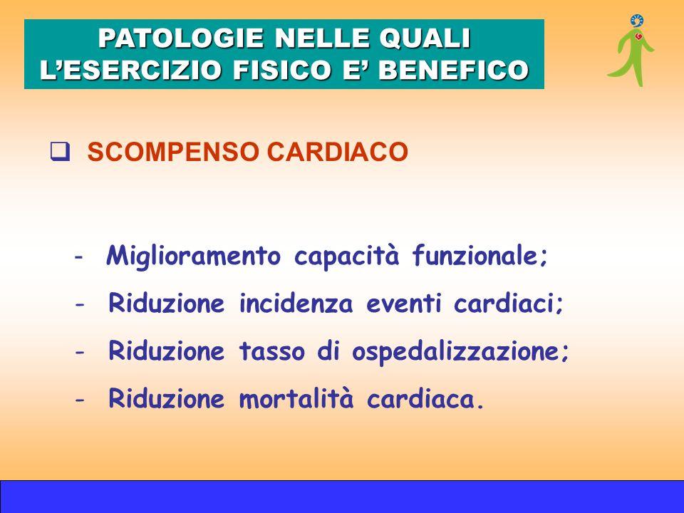 - Miglioramento capacità funzionale; - Riduzione incidenza eventi cardiaci; - Riduzione tasso di ospedalizzazione; - Riduzione mortalità cardiaca. PAT