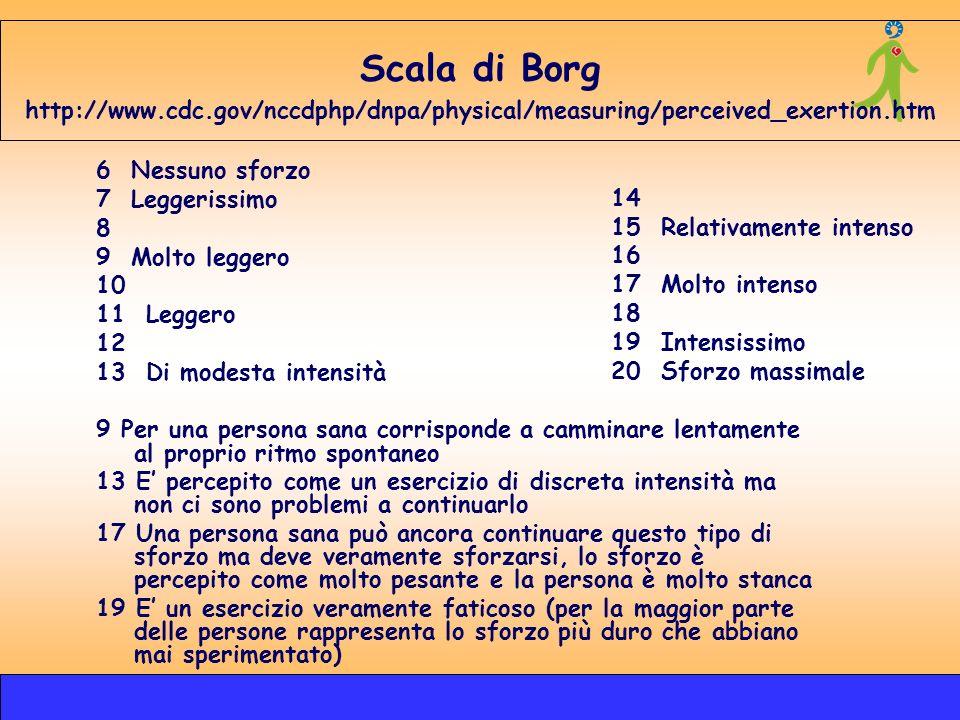 Scala di Borg http://www.cdc.gov/nccdphp/dnpa/physical/measuring/perceived_exertion.htm 6 Nessuno sforzo 7 Leggerissimo 8 9 Molto leggero 10 11 Legger