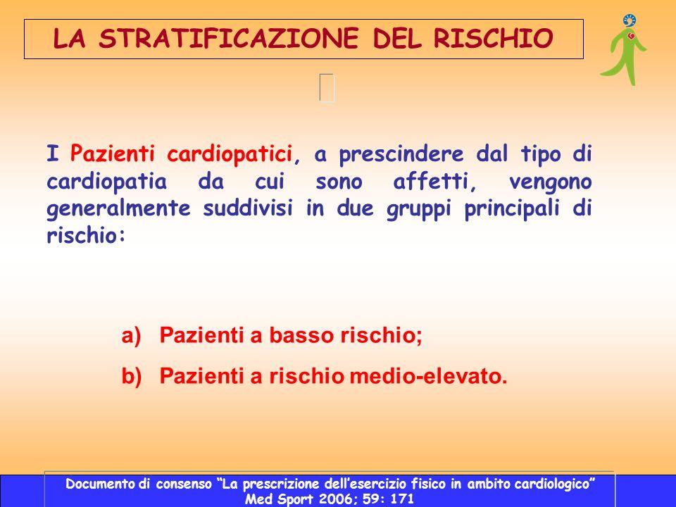 a) Pazienti a basso rischio; b) Pazienti a rischio medio-elevato. I Pazienti cardiopatici, a prescindere dal tipo di cardiopatia da cui sono affetti,