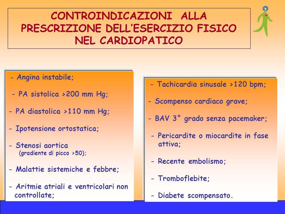- Angina instabile; - PA sistolica >200 mm Hg; - PA diastolica >110 mm Hg; - Ipotensione ortostatica; - Stenosi aortica (gradiente di picco >50); - Ma