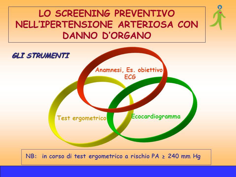 GLI STRUMENTI NB: in corso di test ergometrico a rischio PA 240 mm Hg Test ergometrico Ecocardiogramma Anamnesi, Es. obiettivo, ECG LO SCREENING PREVE