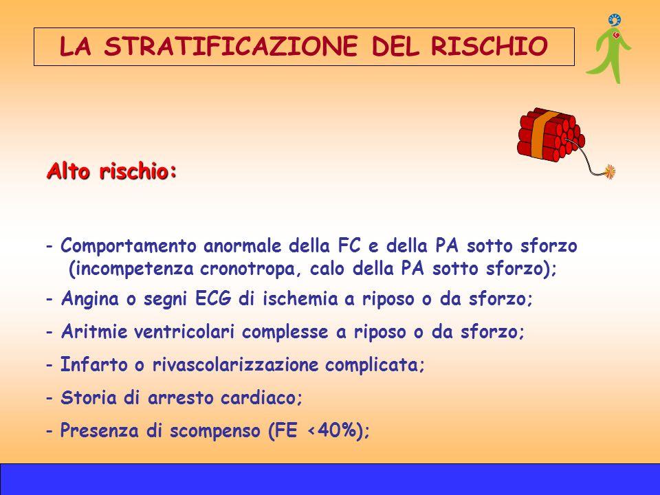 Alto rischio: - Comportamento anormale della FC e della PA sotto sforzo (incompetenza cronotropa, calo della PA sotto sforzo); - Angina o segni ECG di