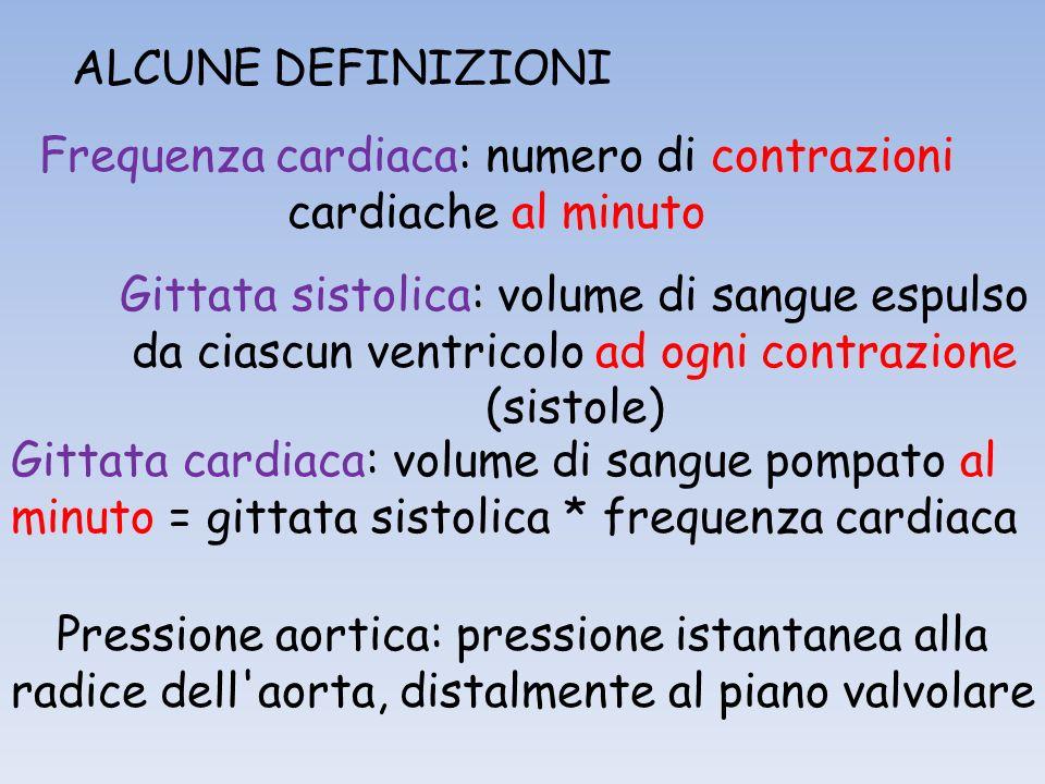 Pressione aortica: pressione istantanea alla radice dell aorta, distalmente al piano valvolare ALCUNE DEFINIZIONI Frequenza cardiaca: numero di contrazioni cardiache al minuto Gittata sistolica: volume di sangue espulso da ciascun ventricolo ad ogni contrazione (sistole) Gittata cardiaca: volume di sangue pompato al minuto = gittata sistolica * frequenza cardiaca