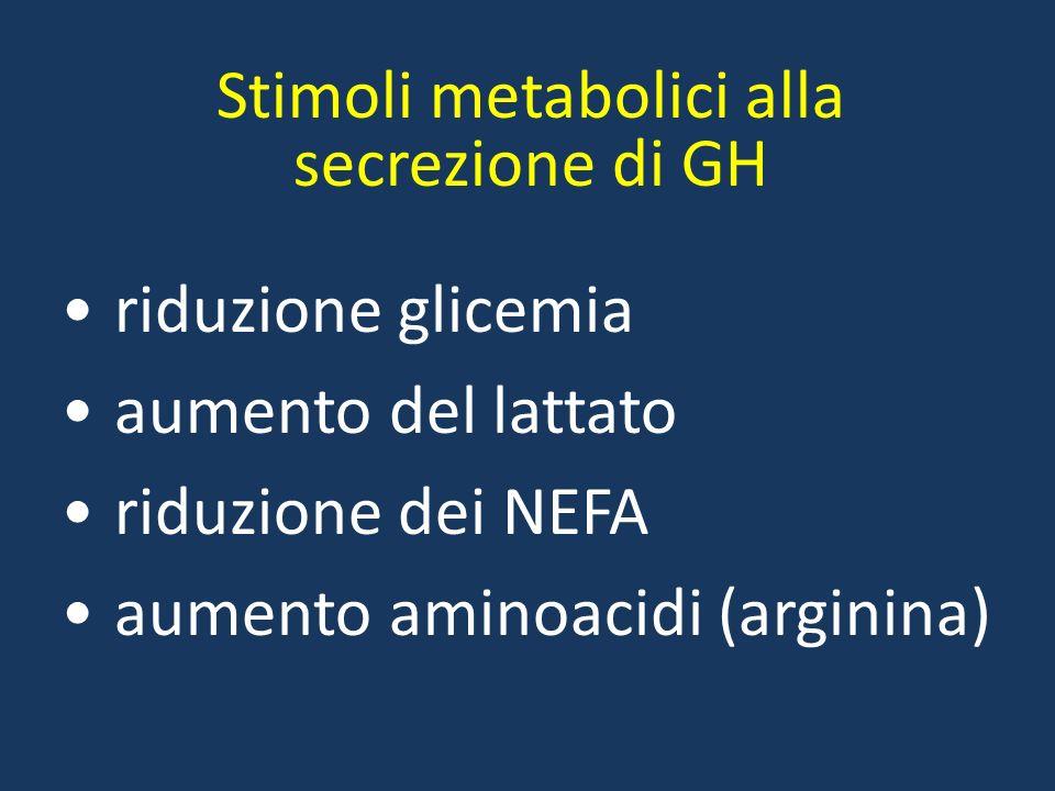 Effetti metabolici del GH Effetto acuto (<2h) - azione insulinosimile Effetti cronici - stimolo sintesi proteica - stimolo gluconeogenesi epatica - in