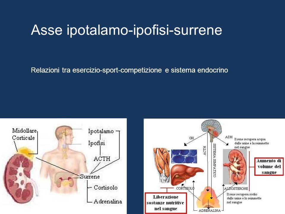EFFETTI GENERALI DEL SISTEMA GH/IGF-I - Effetti sul metabolismo osseo stimolo condrogenesi stimolo apposizione ossea aumento assorbimento intestinale calcio aumento sintesi proteica (az.