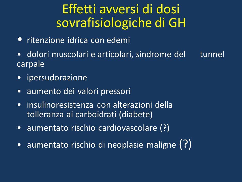 Fonti di GH esogeno Sintesi (costo elevato) Estrazione da cadavere (rischio di malattia di Creutzfeldt-Jacob)