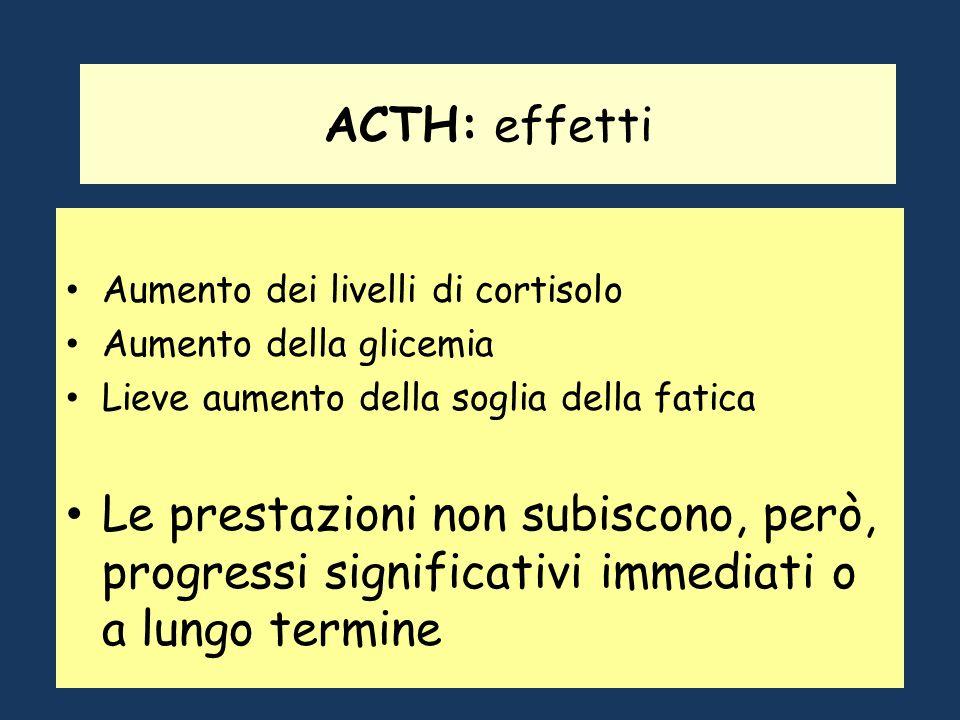 ACTH: effetti Aumento dei livelli di cortisolo Aumento della glicemia Lieve aumento della soglia della fatica Le prestazioni non subiscono, però, progressi significativi immediati o a lungo termine