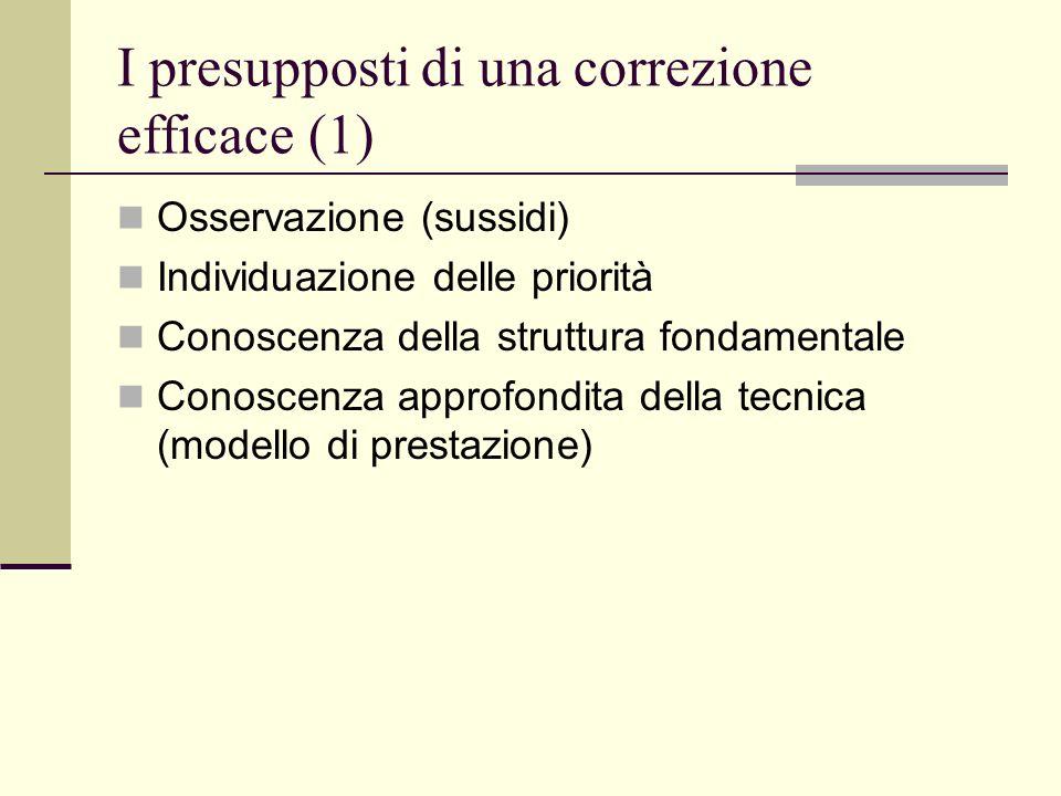 I presupposti di una correzione efficace (1) Osservazione (sussidi) Individuazione delle priorità Conoscenza della struttura fondamentale Conoscenza a