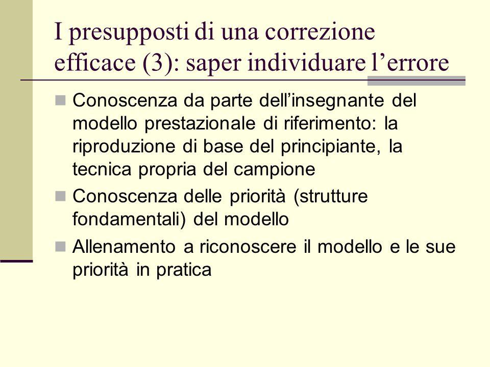 I presupposti di una correzione efficace (3): saper individuare lerrore Conoscenza da parte dellinsegnante del modello prestazionale di riferimento: l