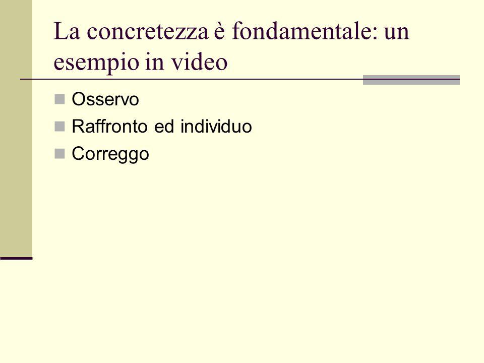 La concretezza è fondamentale: un esempio in video Osservo Raffronto ed individuo Correggo