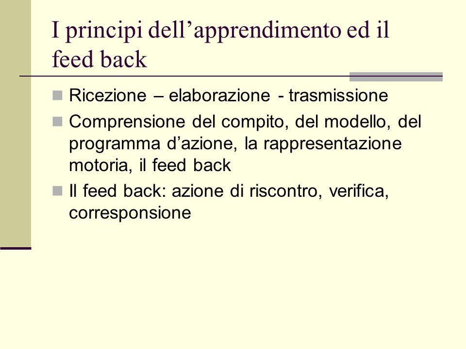 I principi dellapprendimento ed il feed back Ricezione – elaborazione - trasmissione Comprensione del compito, del modello, del programma dazione, la