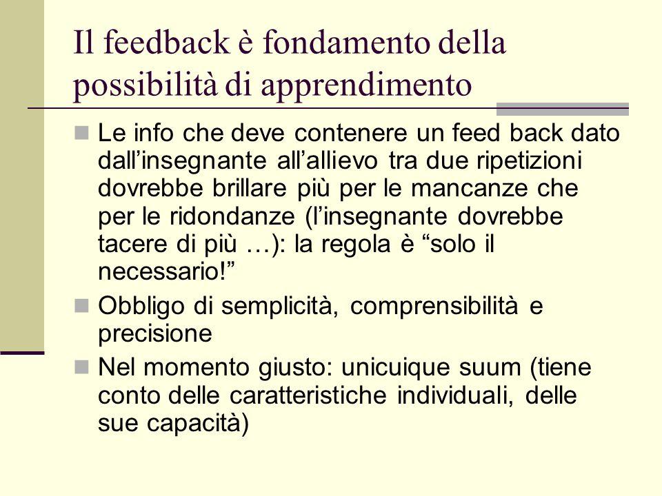 Il feedback è fondamento della possibilità di apprendimento Le info che deve contenere un feed back dato dallinsegnante allallievo tra due ripetizioni