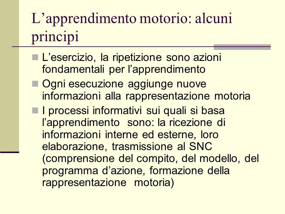 Lapprendimento motorio: alcuni principi Lesercizio, la ripetizione sono azioni fondamentali per lapprendimento Ogni esecuzione aggiunge nuove informaz