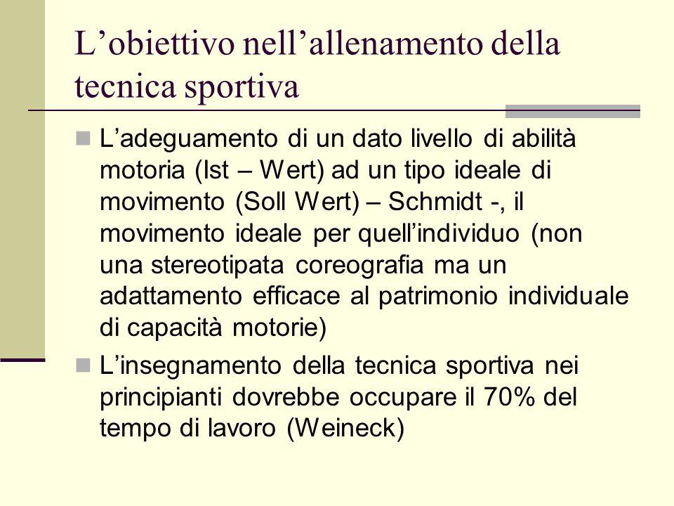 Lobiettivo nellallenamento della tecnica sportiva Ladeguamento di un dato livello di abilità motoria (Ist – Wert) ad un tipo ideale di movimento (Soll