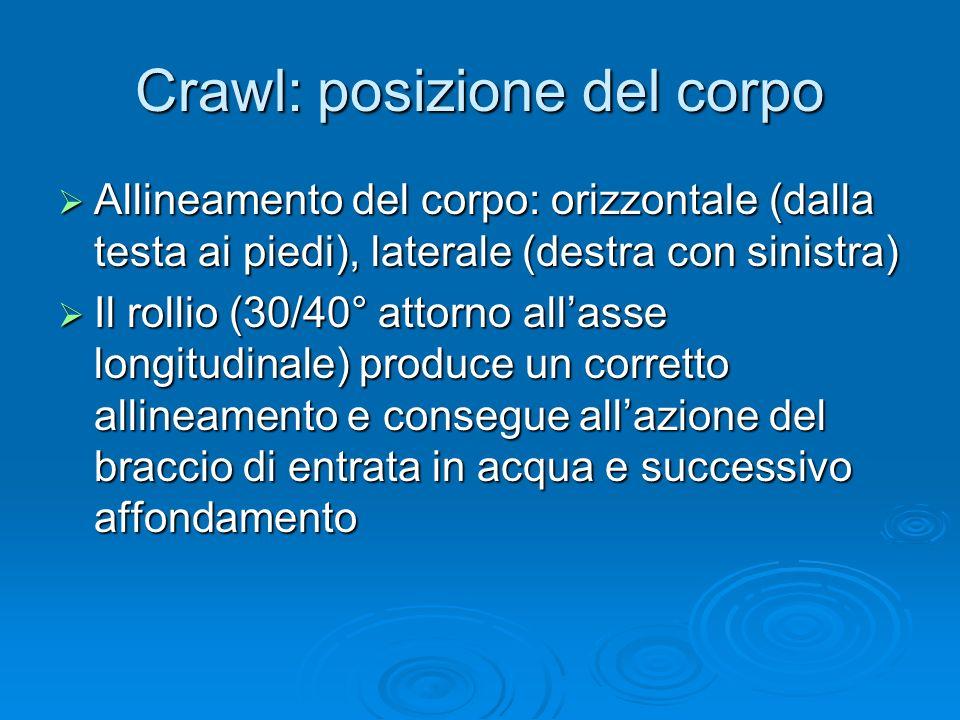 Crawl: posizione del corpo Allineamento del corpo: orizzontale (dalla testa ai piedi), laterale (destra con sinistra) Allineamento del corpo: orizzont