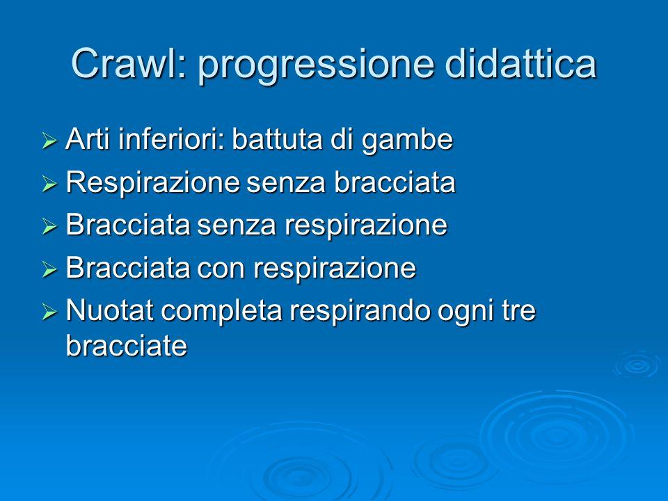Crawl: progressione didattica Arti inferiori: battuta di gambe Arti inferiori: battuta di gambe Respirazione senza bracciata Respirazione senza bracci