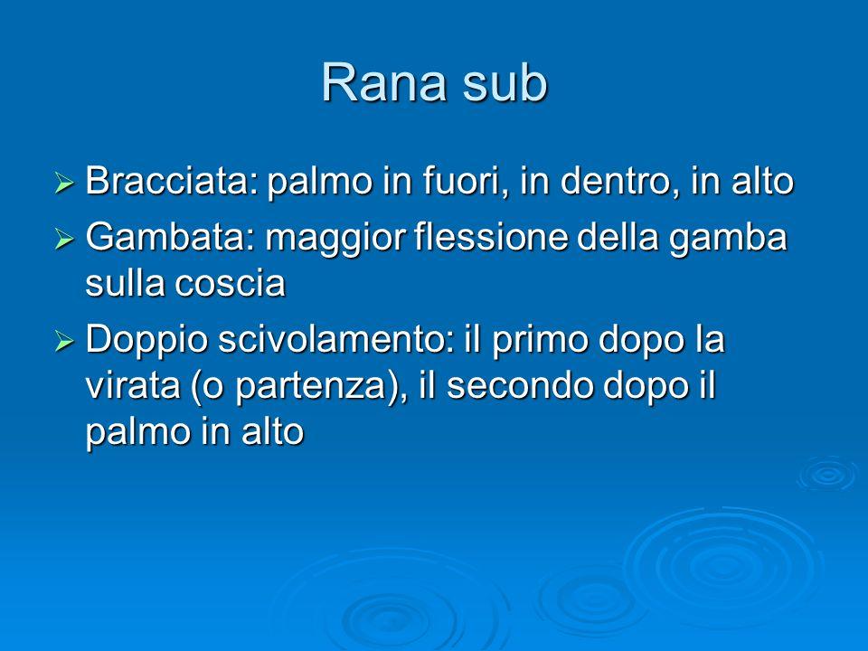 Rana sub Bracciata: palmo in fuori, in dentro, in alto Bracciata: palmo in fuori, in dentro, in alto Gambata: maggior flessione della gamba sulla cosc