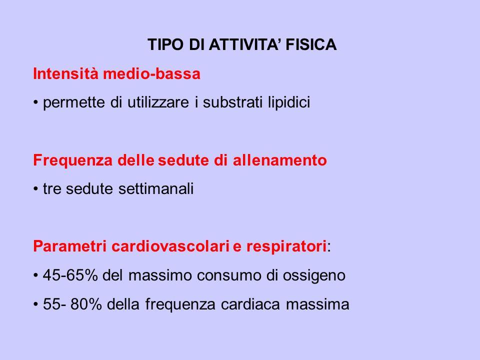 TIPO DI ATTIVITA FISICA Intensità medio-bassa permette di utilizzare i substrati lipidici Frequenza delle sedute di allenamento tre sedute settimanali