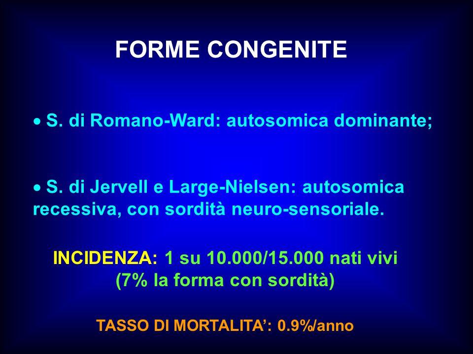 FORME CONGENITE S. di Romano-Ward: autosomica dominante; S. di Jervell e Large-Nielsen: autosomica recessiva, con sordità neuro-sensoriale. INCIDENZA: