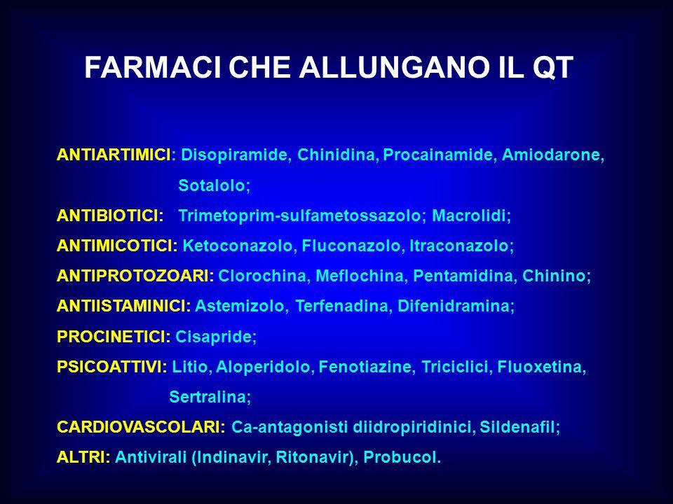 FARMACI CHE ALLUNGANO IL QT ANTIARTIMICI: Disopiramide, Chinidina, Procainamide, Amiodarone, Sotalolo; ANTIBIOTICI: Trimetoprim-sulfametossazolo; Macr