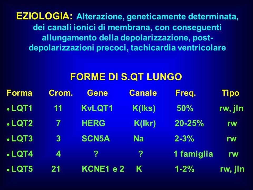 EZIOLOGIA: Alterazione, geneticamente determinata, dei canali ionici di membrana, con conseguenti allungamento della depolarizzazione, post- depolariz