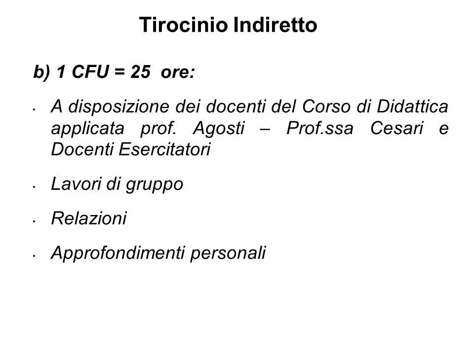b) 1 CFU = 25 ore: A disposizione dei docenti del Corso di Didattica applicata prof.