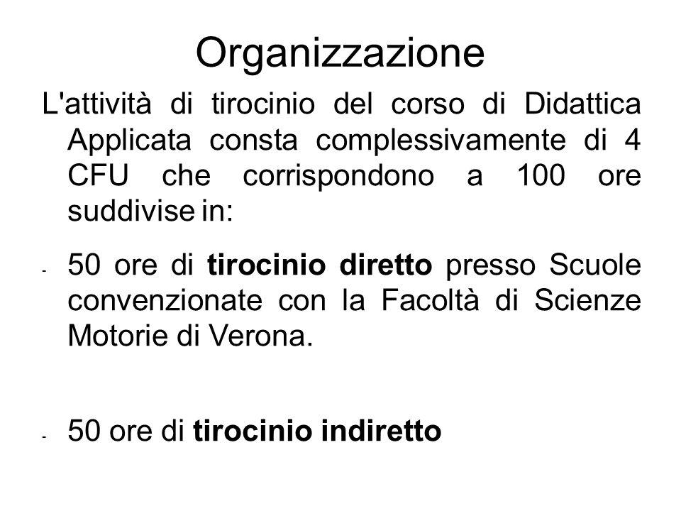 Organizzazione L attività di tirocinio del corso di Didattica Applicata consta complessivamente di 4 CFU che corrispondono a 100 ore suddivise in: - 50 ore di tirocinio diretto presso Scuole convenzionate con la Facoltà di Scienze Motorie di Verona.