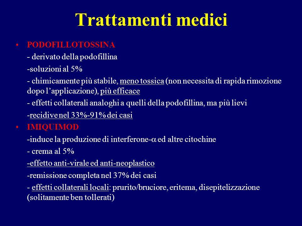 Trattamenti medici PODOFILLOTOSSINA - derivato della podofillina -soluzioni al 5% - chimicamente più stabile, meno tossica (non necessita di rapida rimozione dopo lapplicazione), più efficace - effetti collaterali analoghi a quelli della podofillina, ma più lievi -recidive nel 33%-91% dei casi IMIQUIMOD -induce la produzione di interferone- ed altre citochine - crema al 5% -effetto anti-virale ed anti-neoplastico -remissione completa nel 37% dei casi - effetti collaterali locali: prurito/bruciore, eritema, disepitelizzazione (solitamente ben tollerati)