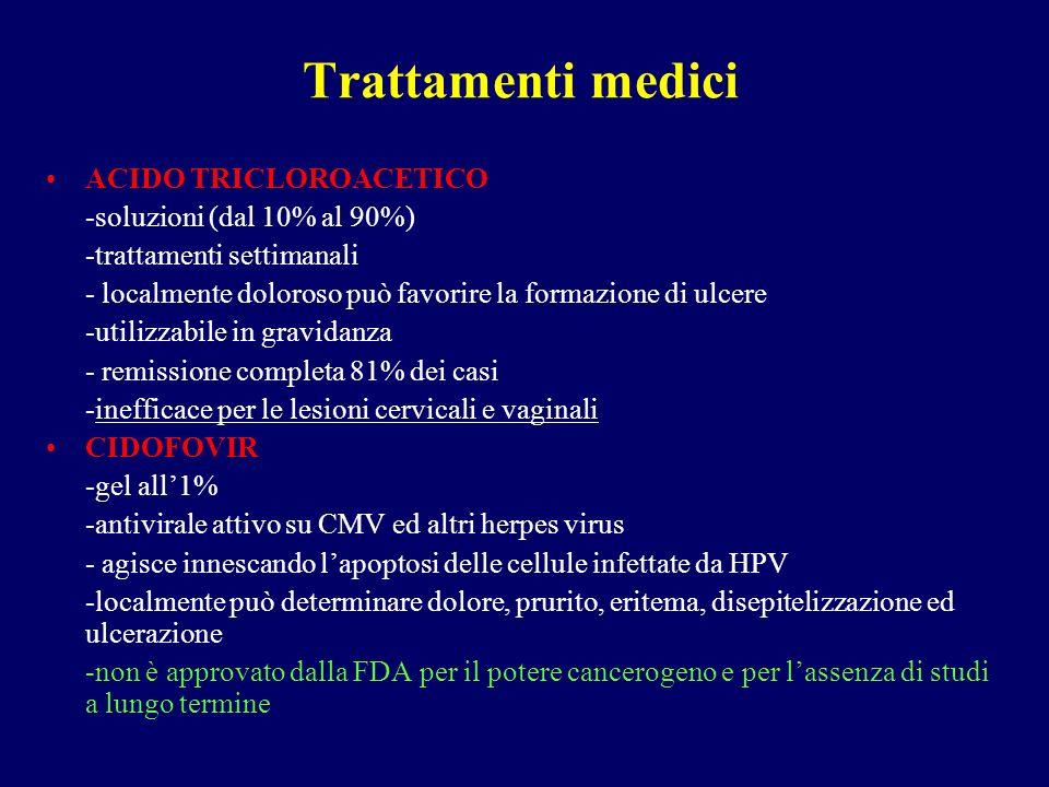 Trattamenti medici ACIDO TRICLOROACETICO -soluzioni (dal 10% al 90%) -trattamenti settimanali - localmente doloroso può favorire la formazione di ulcere -utilizzabile in gravidanza - remissione completa 81% dei casi -inefficace per le lesioni cervicali e vaginali CIDOFOVIR -gel all1% -antivirale attivo su CMV ed altri herpes virus - agisce innescando lapoptosi delle cellule infettate da HPV -localmente può determinare dolore, prurito, eritema, disepitelizzazione ed ulcerazione -non è approvato dalla FDA per il potere cancerogeno e per lassenza di studi a lungo termine