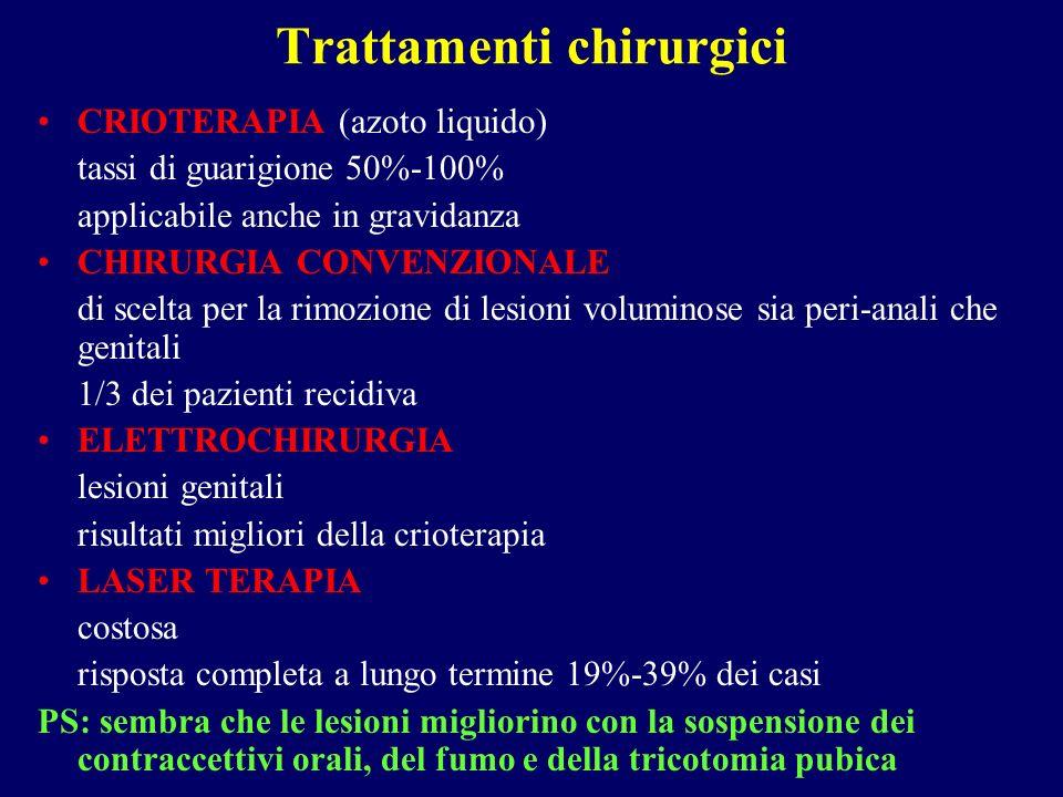 Trattamenti chirurgici CRIOTERAPIA (azoto liquido) tassi di guarigione 50%-100% applicabile anche in gravidanza CHIRURGIA CONVENZIONALE di scelta per la rimozione di lesioni voluminose sia peri-anali che genitali 1/3 dei pazienti recidiva ELETTROCHIRURGIA lesioni genitali risultati migliori della crioterapia LASER TERAPIA costosa risposta completa a lungo termine 19%-39% dei casi PS: sembra che le lesioni migliorino con la sospensione dei contraccettivi orali, del fumo e della tricotomia pubica
