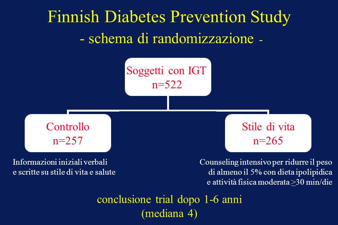 Finnish Diabetes Prevention Study - schema di randomizzazione - conclusione trial dopo 1-6 anni (mediana 4) Counseling intensivo per ridurre il peso d