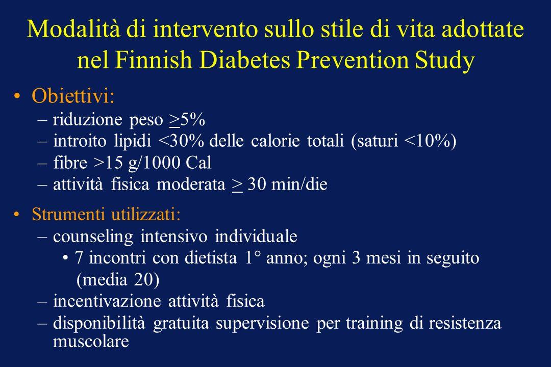 Modalità di intervento sullo stile di vita adottate nel Finnish Diabetes Prevention Study Strumenti utilizzati: –counseling intensivo individuale 7 in