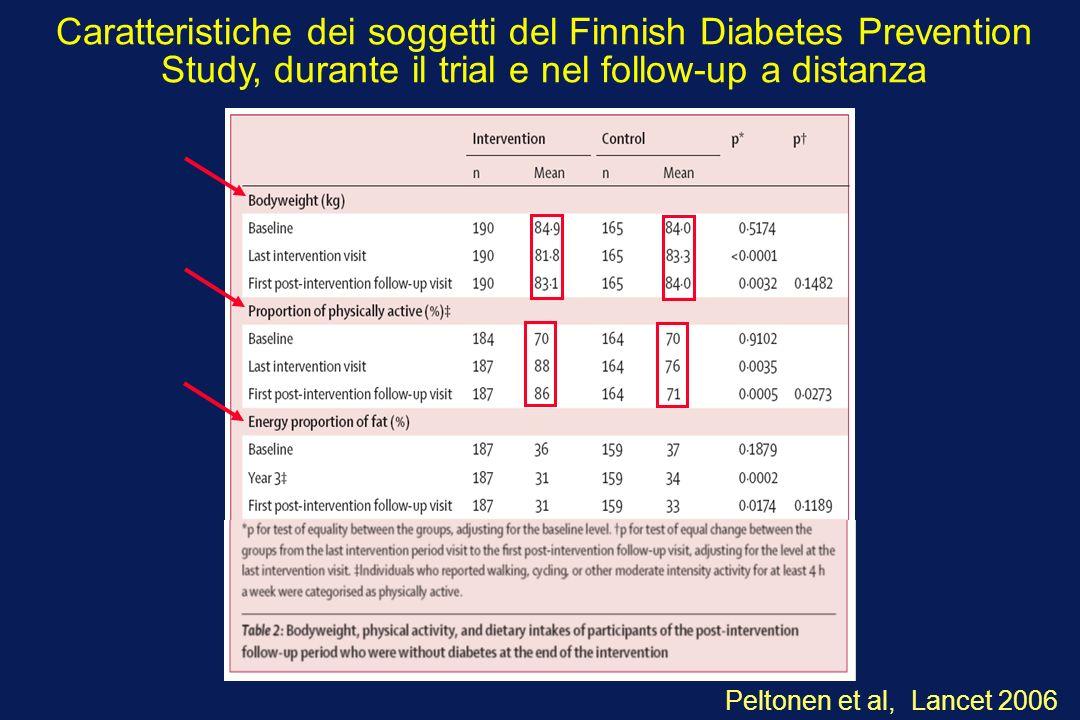 Caratteristiche dei soggetti del Finnish Diabetes Prevention Study, durante il trial e nel follow-up a distanza Peltonen et al, Lancet 2006
