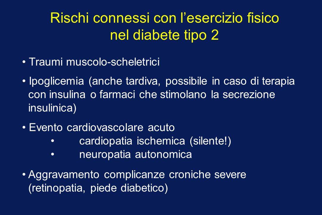 Rischi connessi con lesercizio fisico nel diabete tipo 2 Aggravamento complicanze croniche severe (retinopatia, piede diabetico) Evento cardiovascolar