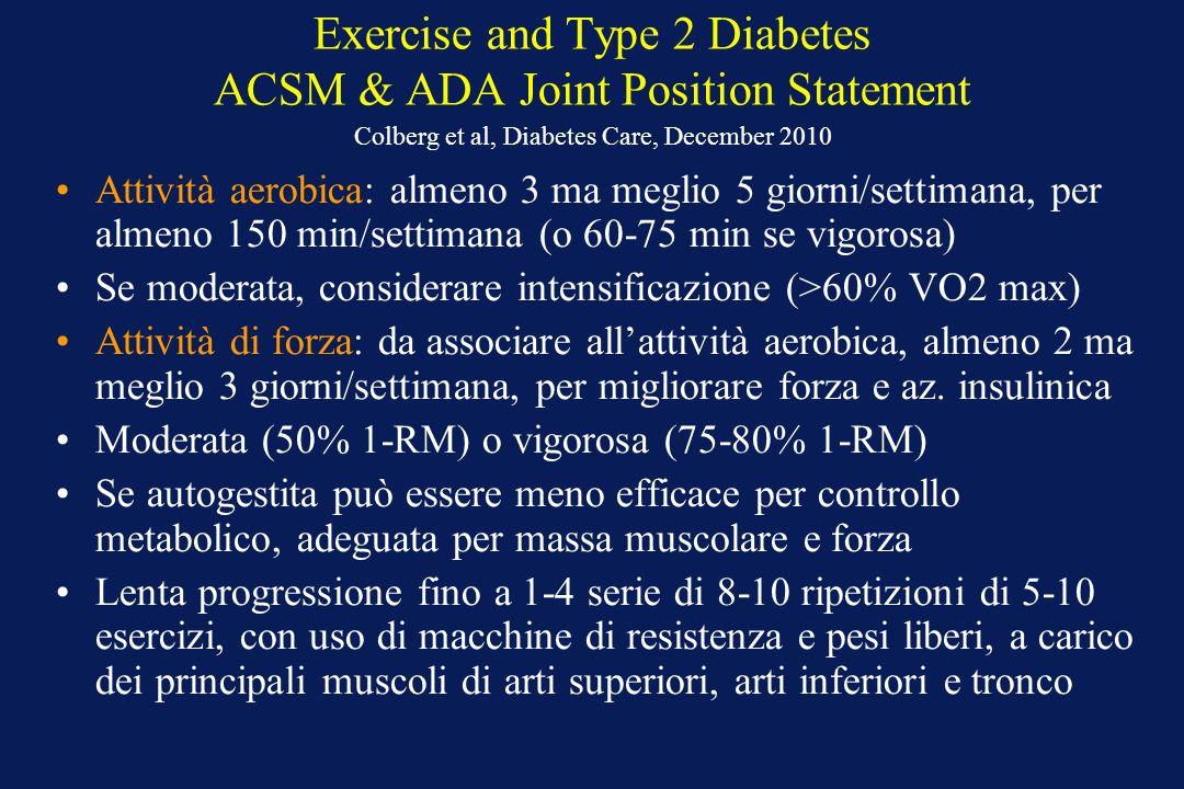 Exercise and Type 2 Diabetes ACSM & ADA Joint Position Statement Attività aerobica: almeno 3 ma meglio 5 giorni/settimana, per almeno 150 min/settiman