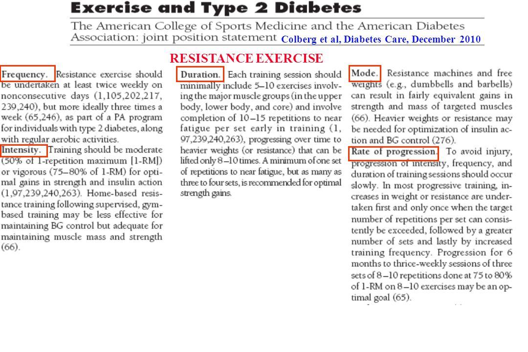 Colberg et al, Diabetes Care, December 2010 RESISTANCE EXERCISE