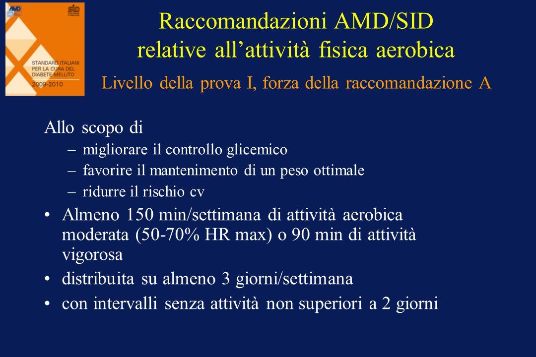 Raccomandazioni AMD/SID relative allattività fisica aerobica Livello della prova I, forza della raccomandazione A Allo scopo di –migliorare il control