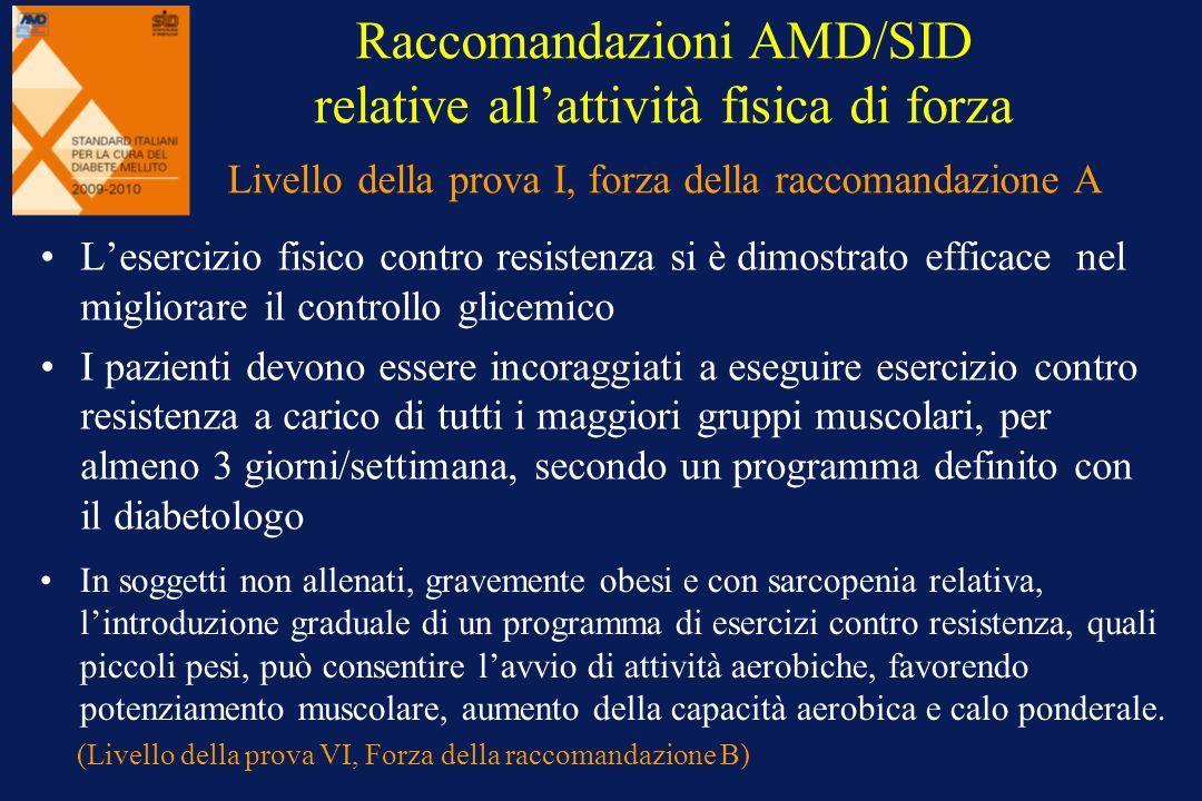 Raccomandazioni AMD/SID relative allattività fisica di forza Livello della prova I, forza della raccomandazione A Lesercizio fisico contro resistenza