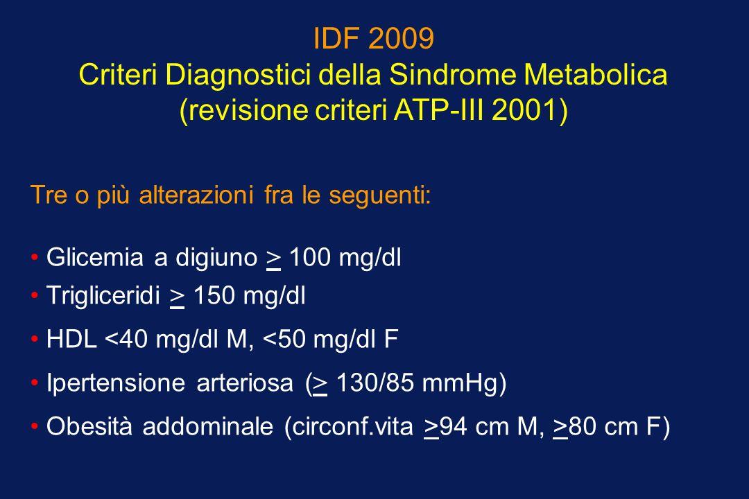 IDF 2009 Criteri Diagnostici della Sindrome Metabolica (revisione criteri ATP-III 2001) Tre o più alterazioni fra le seguenti: Glicemia a digiuno > 10