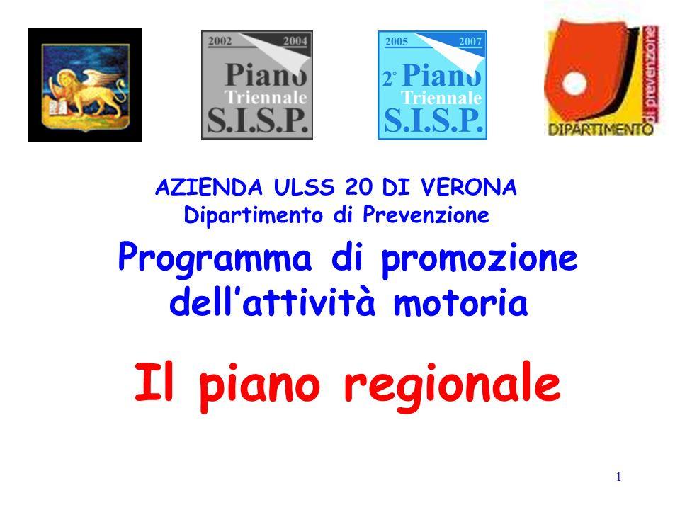 1 AZIENDA ULSS 20 DI VERONA Dipartimento di Prevenzione Programma di promozione dellattività motoria Il piano regionale