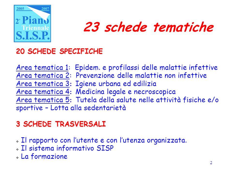 2 23 schede tematiche 20 SCHEDE SPECIFICHE Area tematica 1: Epidem.