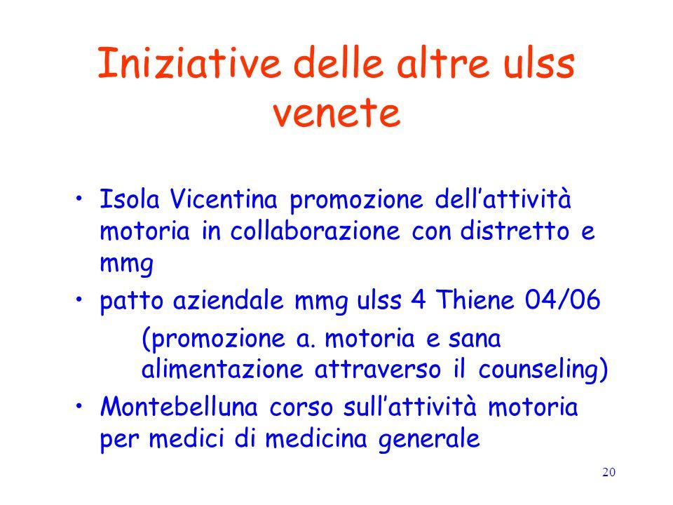 20 Iniziative delle altre ulss venete Isola Vicentina promozione dellattività motoria in collaborazione con distretto e mmg patto aziendale mmg ulss 4 Thiene 04/06 (promozione a.