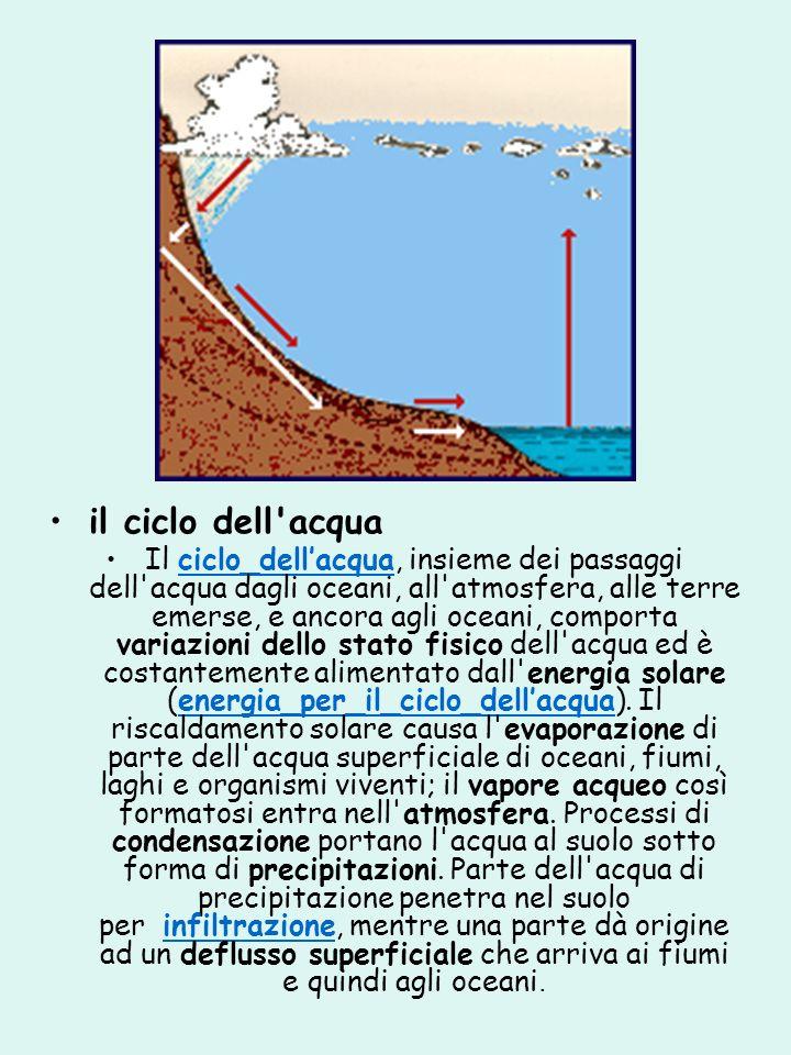 il ciclo dell'acqua Il ciclo_dellacqua, insieme dei passaggi dell'acqua dagli oceani, all'atmosfera, alle terre emerse, e ancora agli oceani, comporta