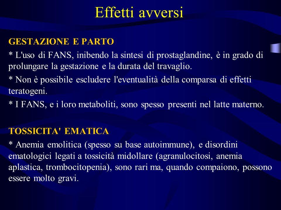 Effetti avversi GESTAZIONE E PARTO * L'uso di FANS, inibendo la sintesi di prostaglandine, è in grado di prolungare la gestazione e la durata del trav