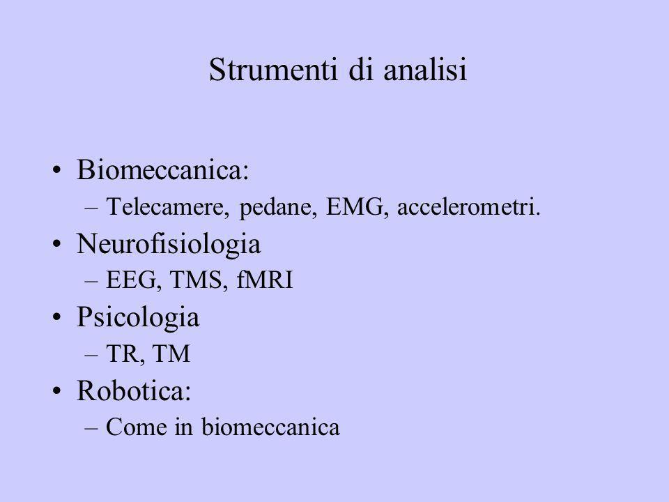 Biomeccanica: –Telecamere, pedane, EMG, accelerometri. Neurofisiologia –EEG, TMS, fMRI Psicologia –TR, TM Robotica: –Come in biomeccanica Strumenti di