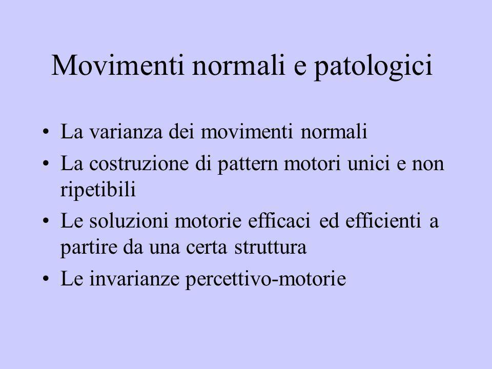Movimenti normali e patologici La varianza dei movimenti normali La costruzione di pattern motori unici e non ripetibili Le soluzioni motorie efficaci