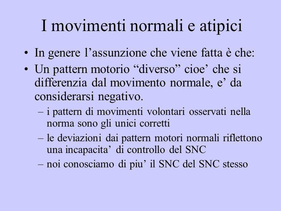 I movimenti normali e atipici In genere lassunzione che viene fatta è che: Un pattern motorio diverso cioe che si differenzia dal movimento normale, e