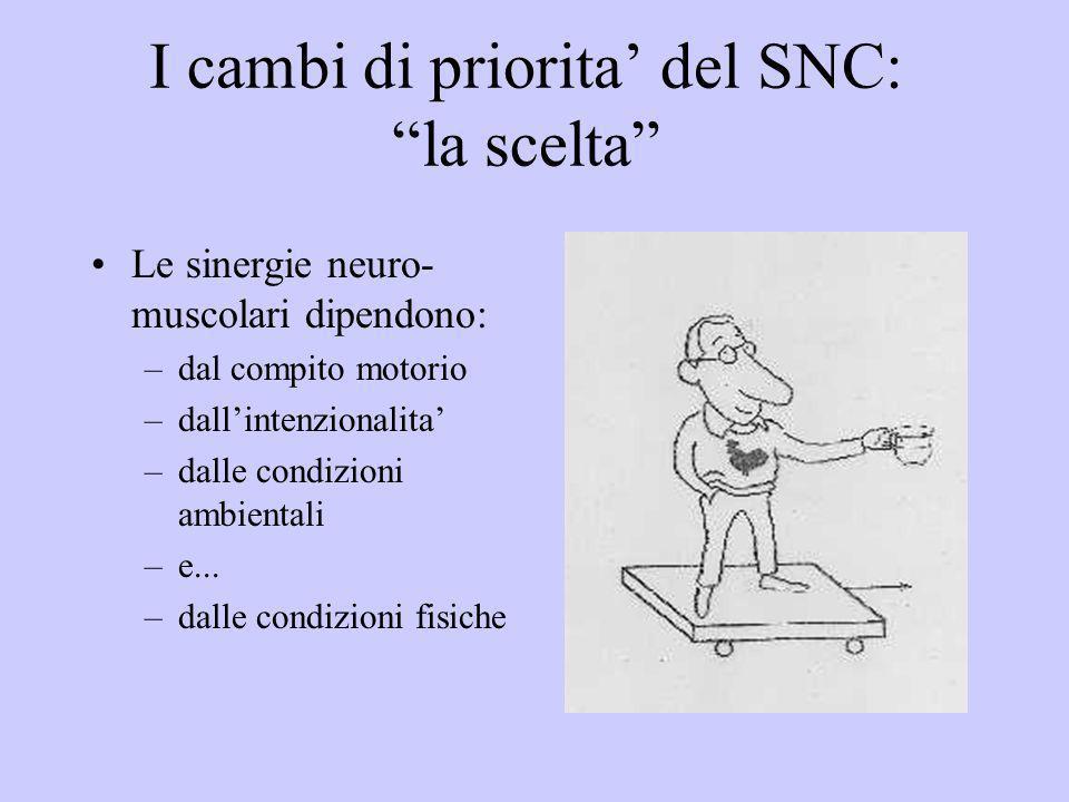 I cambi di priorita del SNC: la scelta Le sinergie neuro- muscolari dipendono: –dal compito motorio –dallintenzionalita –dalle condizioni ambientali –